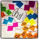 Presentación de prototipos en #alfabetizacionesmultiples
