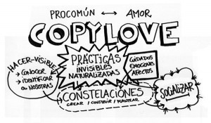 COPYLOVE_DIAGRAMA_blog